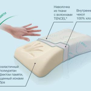 Подушка ортопедическая для сна на боку Подушка ортопедическая с эффектом памяти и выемкой под плечо Trelax П30 купить в ортопедии в Воронеже